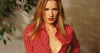 Shawnee Smith Bikini Body Height Weight Nationality Net Worth